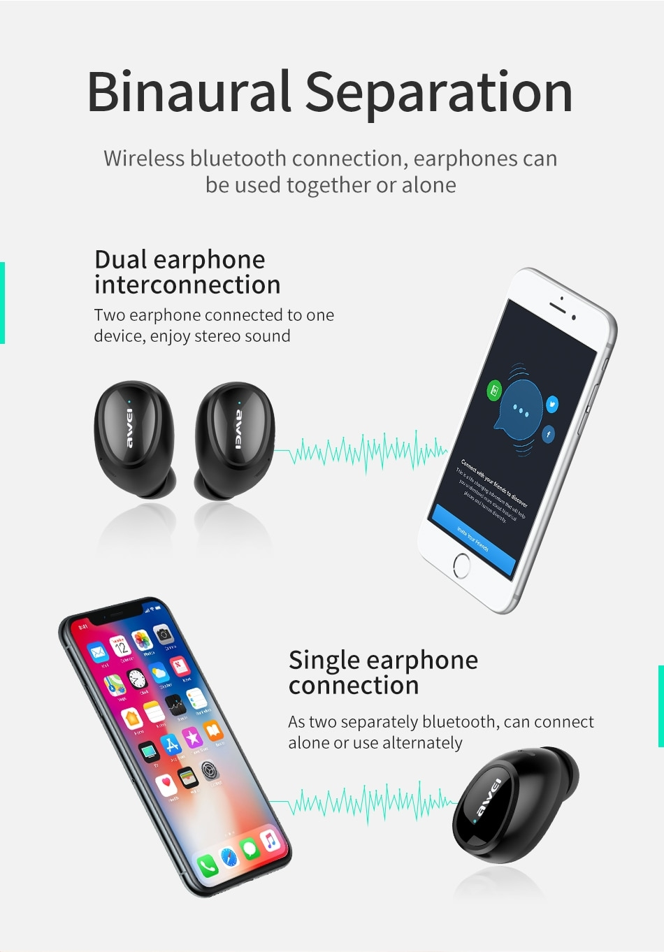 Awei T5 True Wireless Bluetooth Earphones Earbuds Headphones