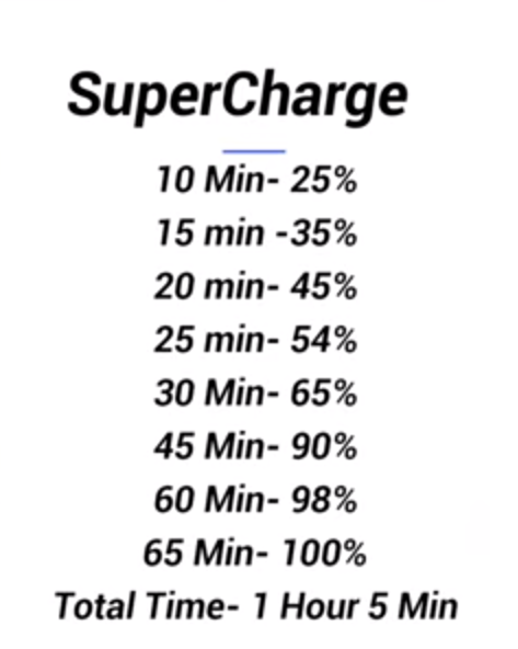 huawei hua wei SuperCharge Adapter Max 40W Type-C USB Cable Singapore