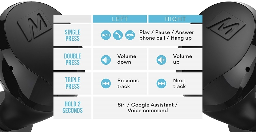 MEE Audio X10 Truly Wireless Bluetooth Sports Earphones TWS Earbuds True Wireless Earpiece