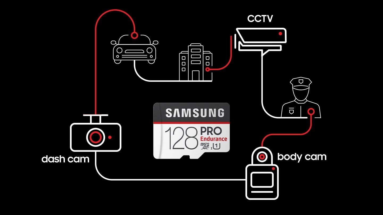 Samsung Endurance Pro Sd Card Memory_3